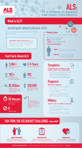 ALS Information